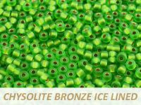 Matubo 8o Chrysolite Bronze Ice Lined - 10 g