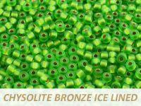 Matubo 8o Chrysolite Bronze Ice Lined - 100 g